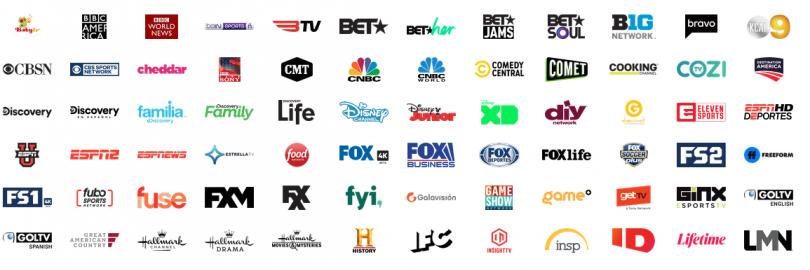 2021最新美国网络电视 Live TV套餐对比(套餐优惠+$25返利)